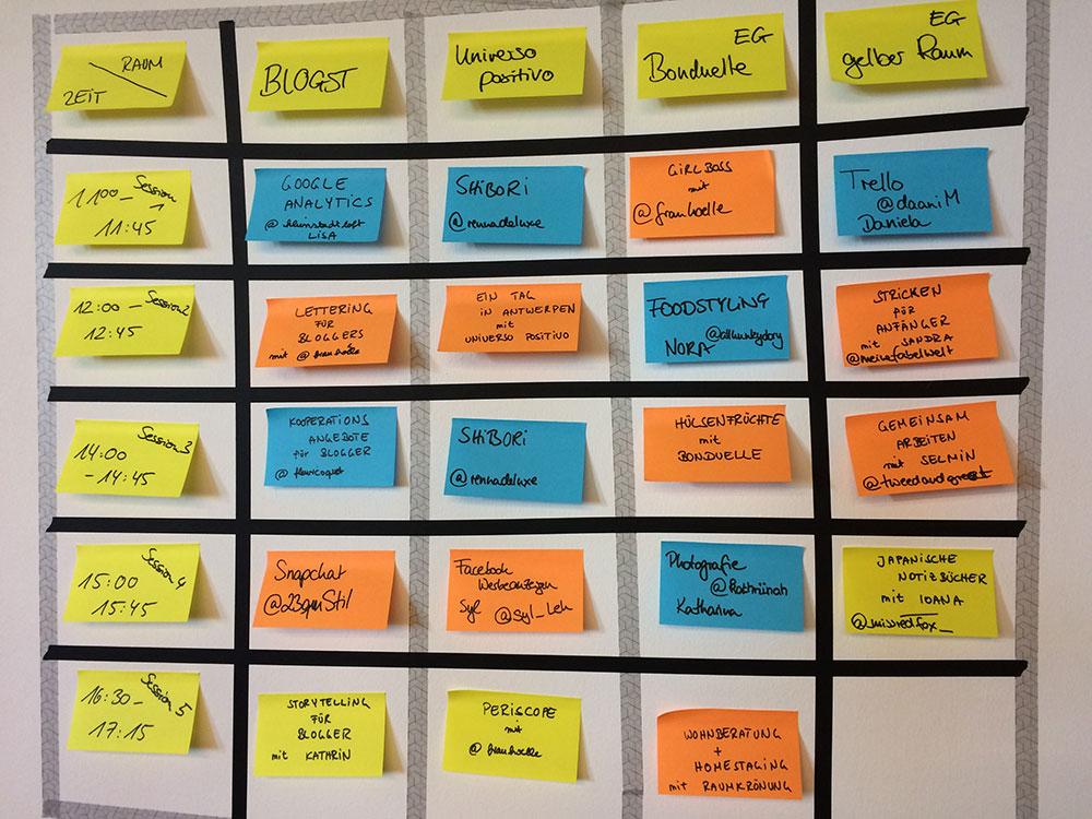 BLOGST Barcamp 2016 und die Antwort auf die Frage, warum mich Rhabarber-Sorbet entspannt!